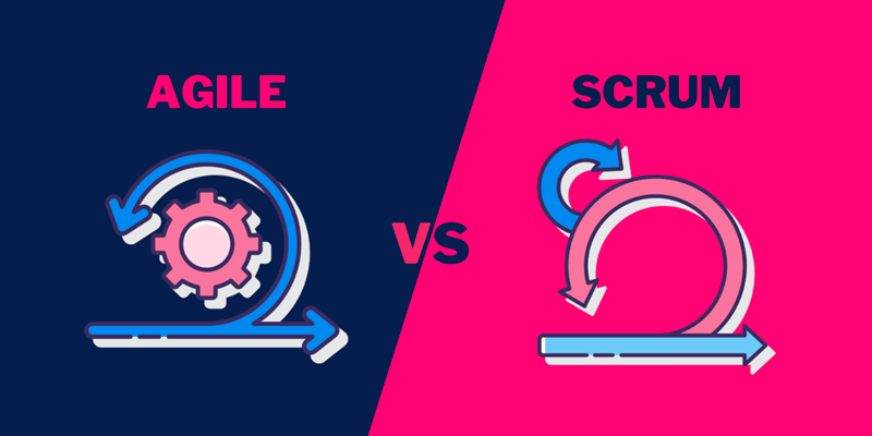 Agile vs Scrum